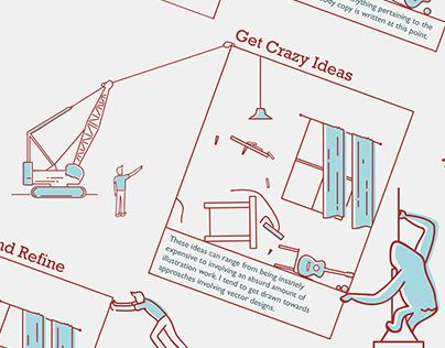 Illustrated Design Process