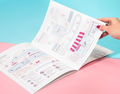 Nepal Infographics 2017