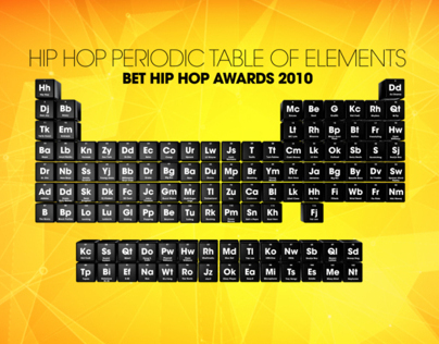 BET Hip Hop Awards 2010 Promo