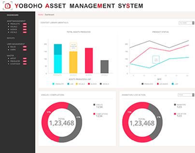 YAMS - YoBoHo Asset Management System