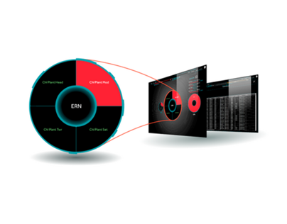 IO DATA CENTER brand lead + user experience