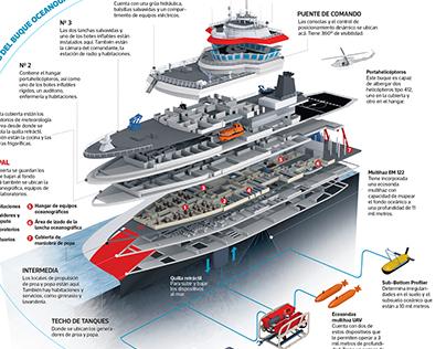 Peruvian Navy's new polar oceanographic research vessel