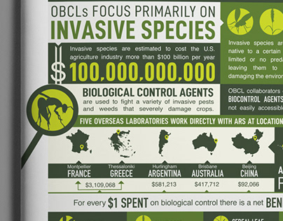 Overseas Biological Control Labs