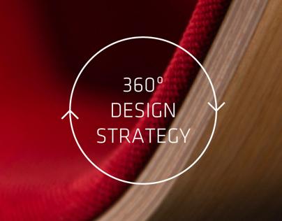 360º Design Strategy