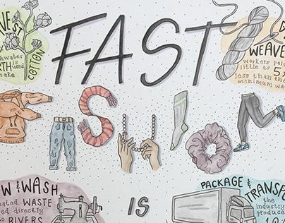 Fast Fashion Poster