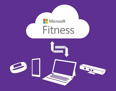 Microsoft Fitness Proposal