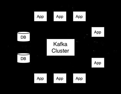 KafkaBrowser