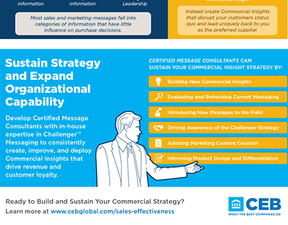 Infographic about commercial strategy