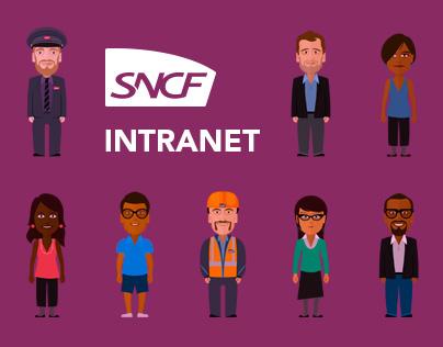 SNCF Avatar Intranet