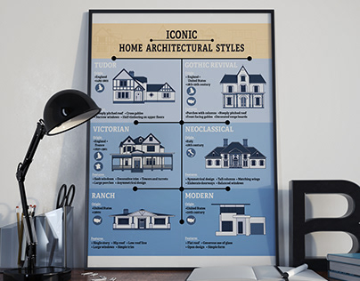 Architectural Info Graph