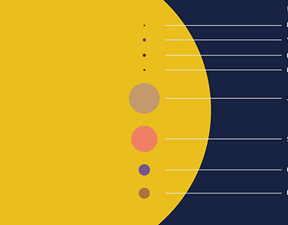 Planet size Infographic.