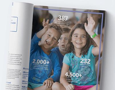 Milwaukee Federation Annual Report