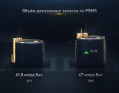 Rosneft 20 YEARS