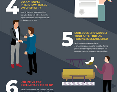 Interior Design Trend Infographic