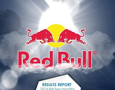 Apresentações PPT Red Bull