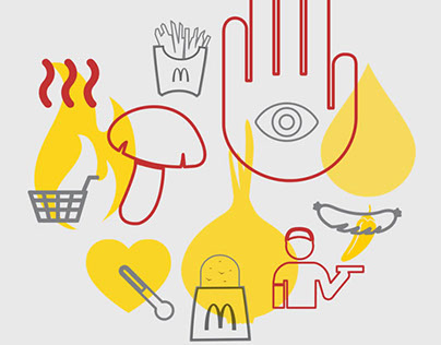 Icons for McDonald's