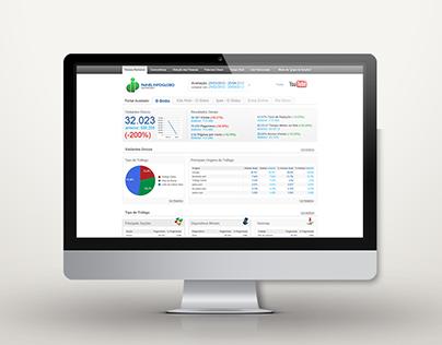 2009 - Business Intelligence Web Analytics System