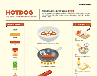 1906 Infographics_Recipe : Hotdog