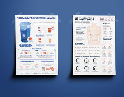 Public Health Information Posters