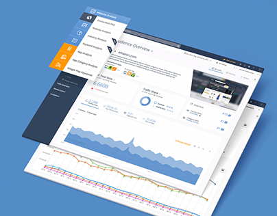 SimilarWeb Marketing & Promotional