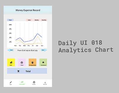 Daily UI 018