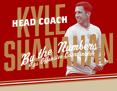 49ERS HC KYLE SHANAHAN // INFOGRAPHIC