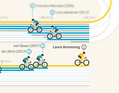 Cycling's Dark Years