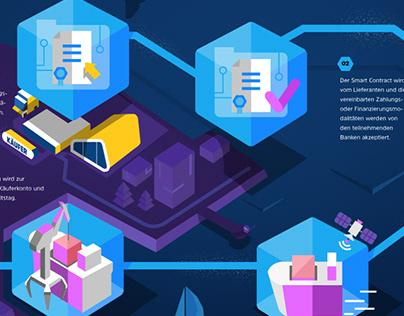 Deutsche Bank Agenda - Blockchain Infographic