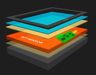 N-Trig Touch Screen Layered Scheme