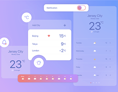 Daily UI Practice - Weather Elements