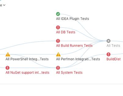 JetBrains Toolbox on Behance