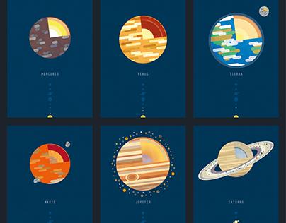 [Ilustración] Sistema solar