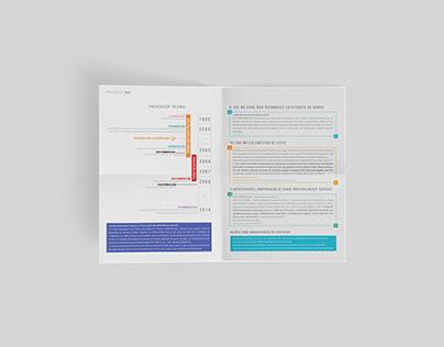 Infográfico - Cartel e concorrência