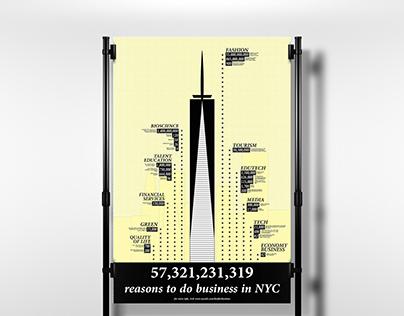 NYCEDC 2012 - Winning Infographic