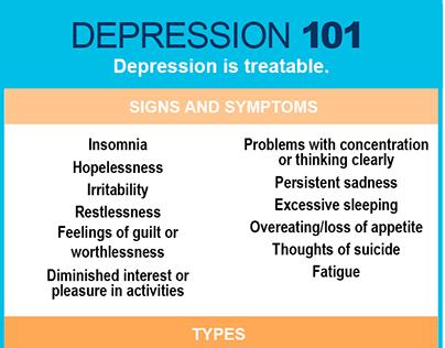 Depression 101 Infographic
