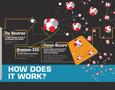 Science Exhibit: Nuclear Fission