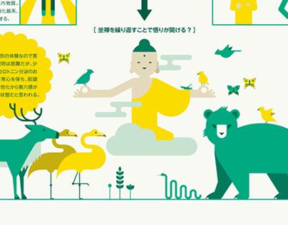 "Infographics for ""Mago no Chikara"""