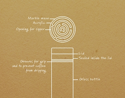 Packaging- Packaged Cold Coffee