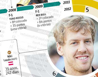 Infographics // Folha de São Paulo 2012