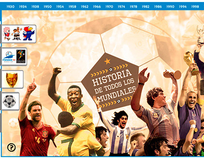 Visual design & Frontend | World cup 2014 Special