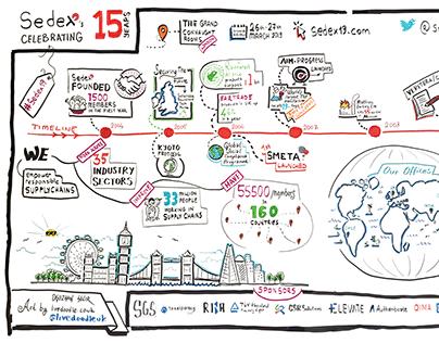Live Scribe - Sedex Conference 2019 London