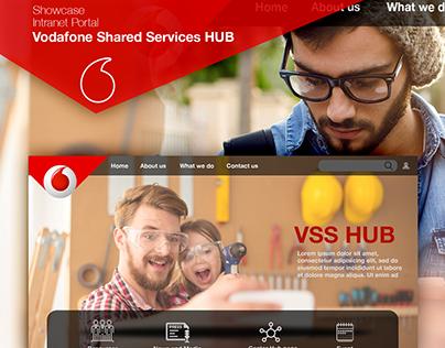 Showcase (Intranet Portal) Vodafone Shared Services HUB