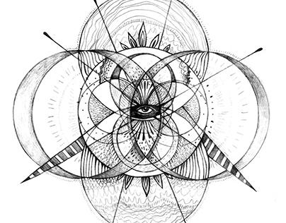 Mandala Studies