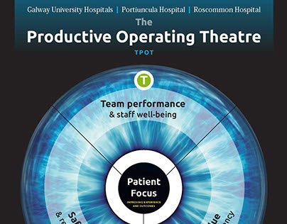 Galway University Hospitals Surgical Quality Control