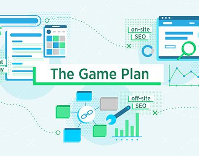 Sure Oak Game Plan Explainer