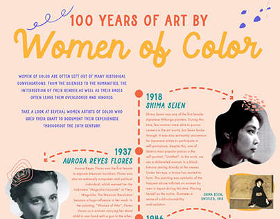 100 Years of Art by Women of Color