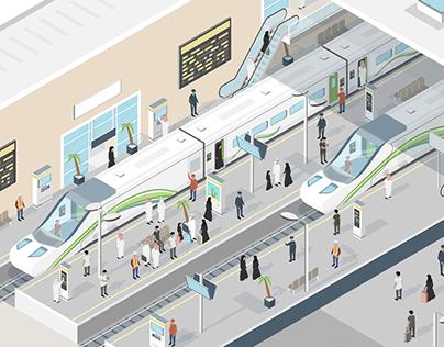 Smart Train Station (IoT) Saudi Arabia