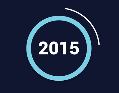 2015 – A great year