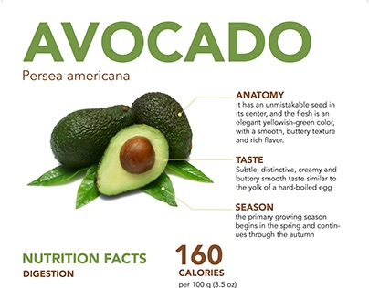 Infographic: Benefits of Avocado
