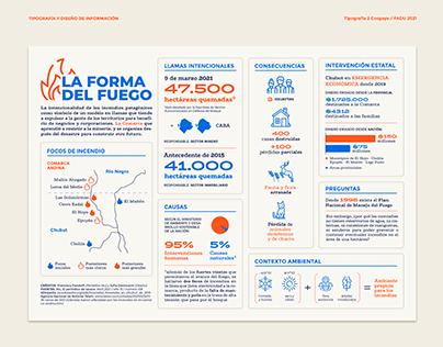 Tipografía y Diseño de Información - Cosgaya 2